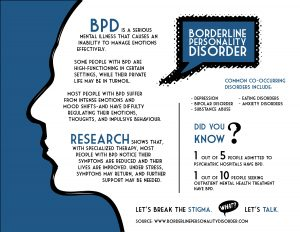 Painted Brain | What Is Quiet Borderline Personality Disorder?