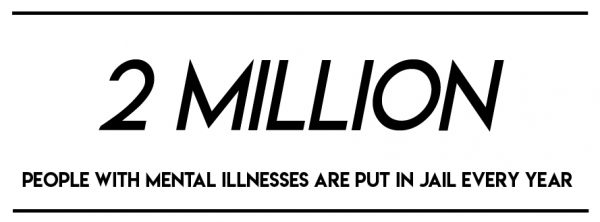 2 million people with mental illness are put in jail every year